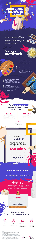 Infografika-sztuka