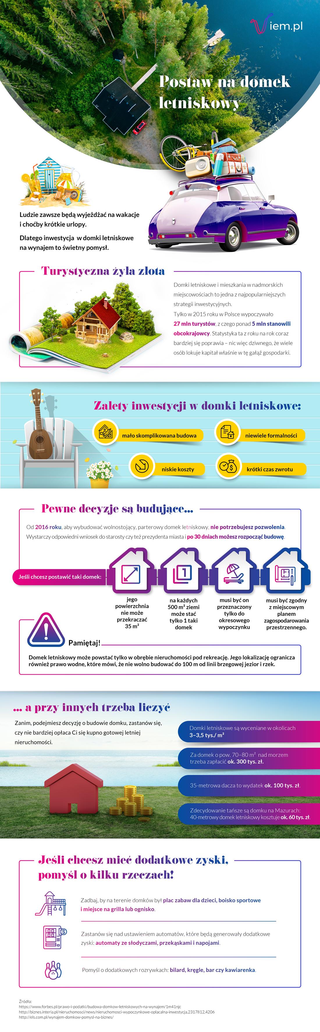 Infografika postaw na domek letniskowy