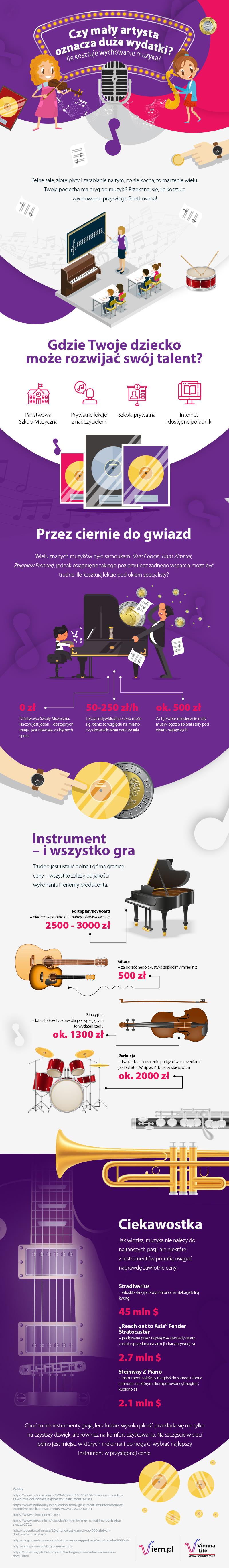 Infografika: Mały muzyk